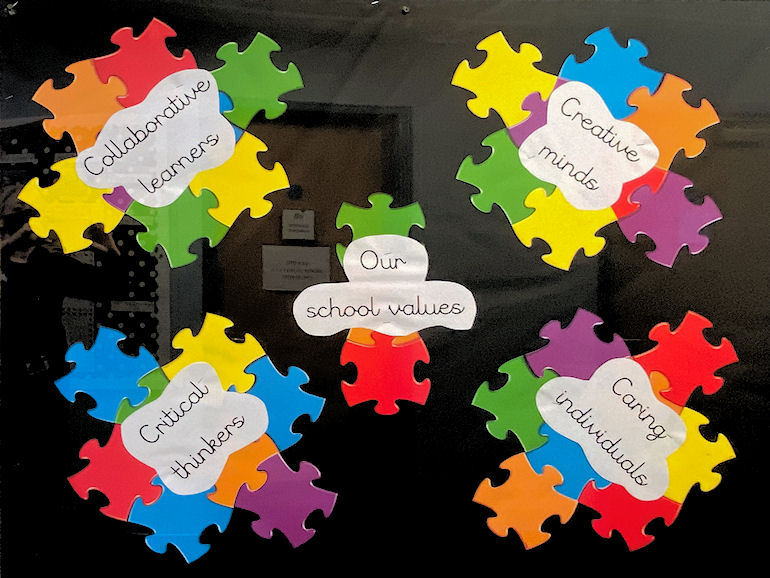 A display of our School Values